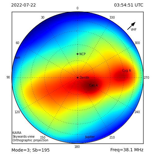 KAIRA all-sky image
