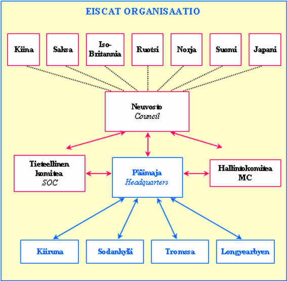 eiscat_org.jpg
